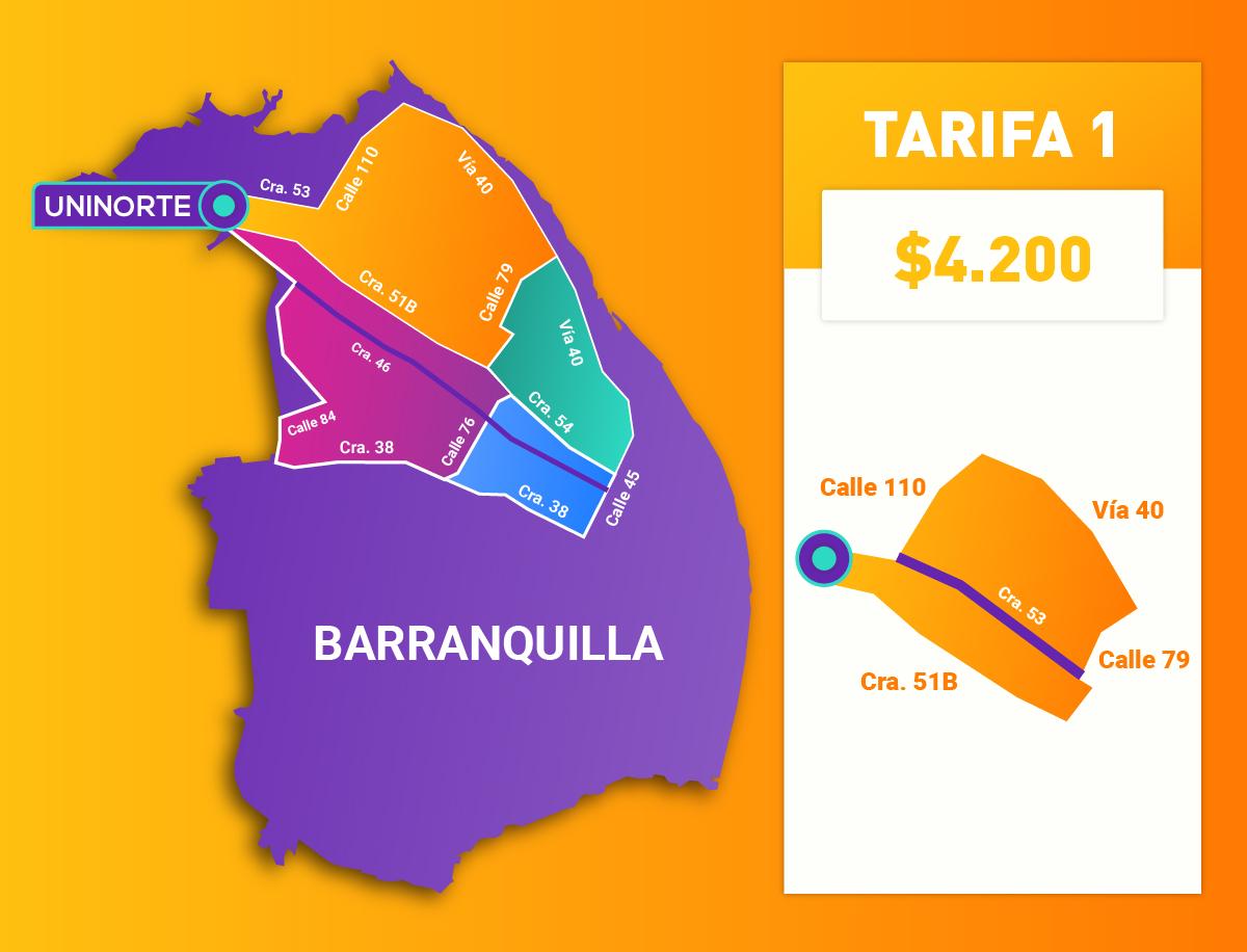 TARIFA ZONA 1  Texto descripción zona y precio.