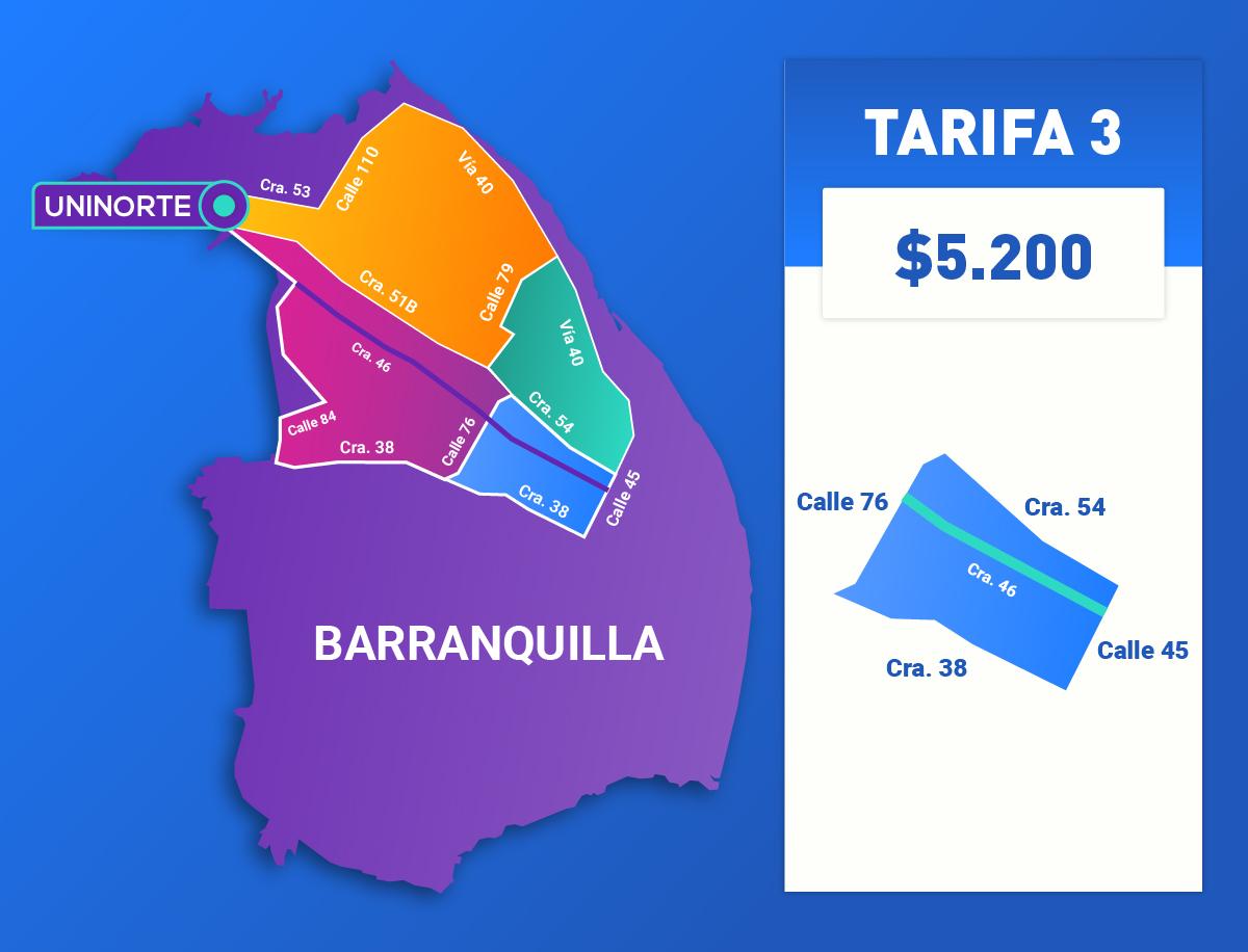 TARIFA ZONA 3  Texto descripción zona y precio.