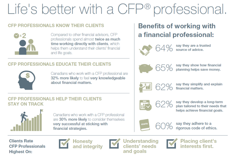 infographic-life's-better-with-a-cfp-professional+3.png