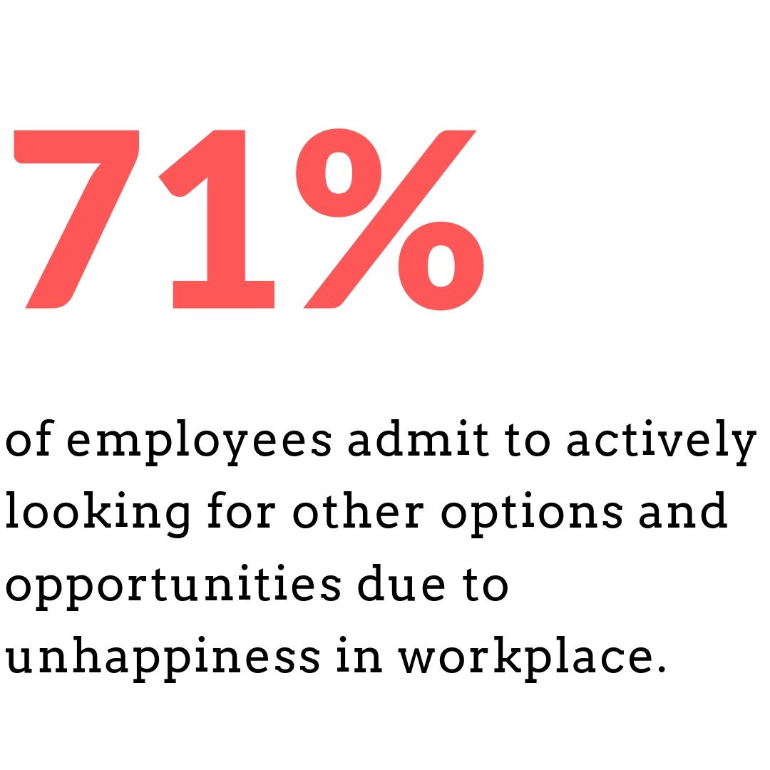 employee-workplace-data.jpg