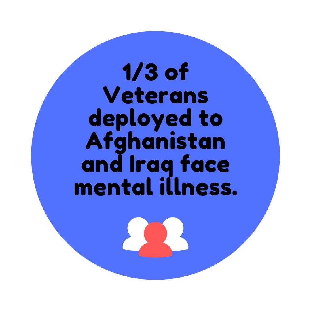 Veteran-mental-illness-Project-Passport.png