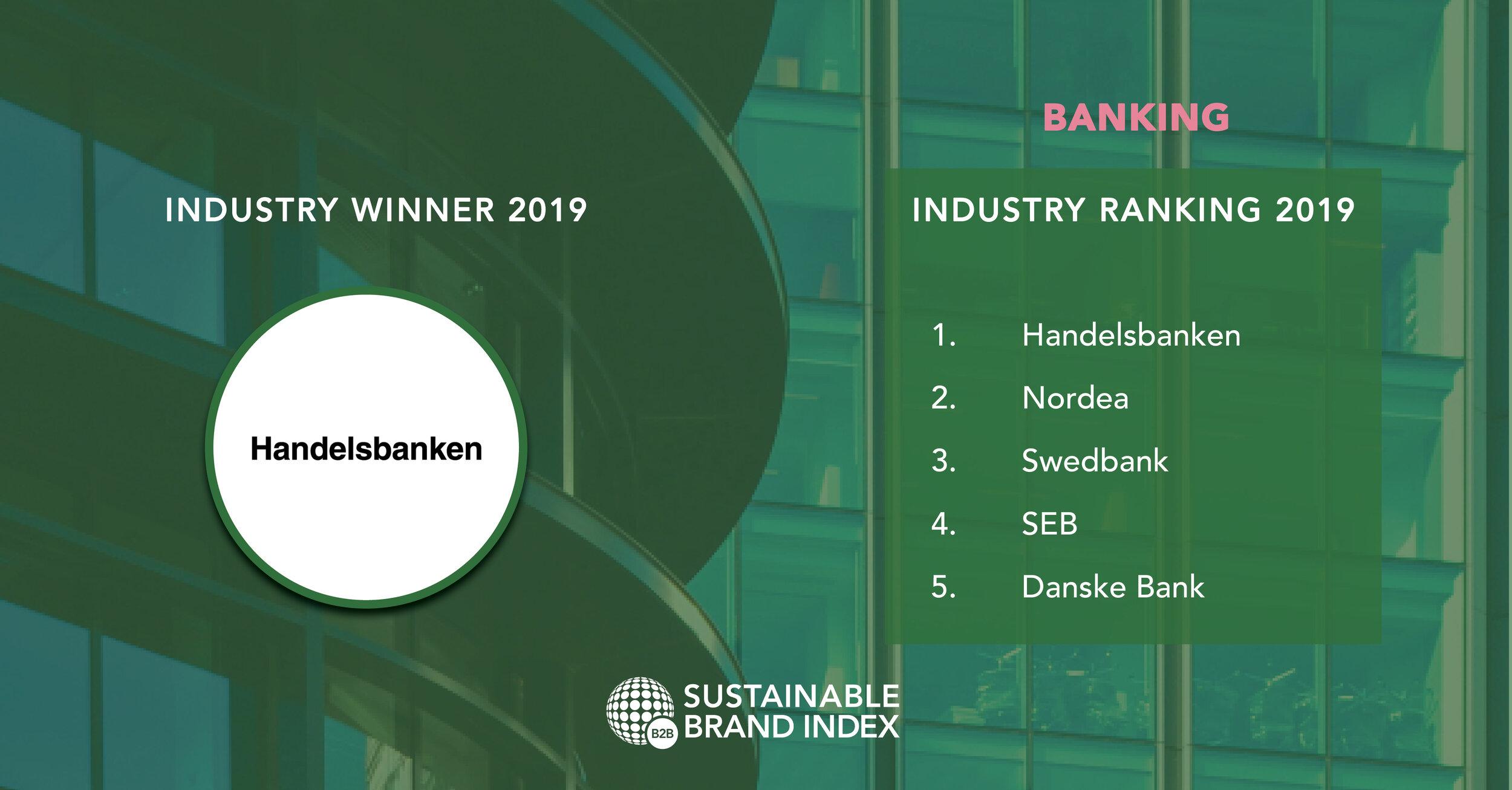 Banking - Industry_Ranking_B2B_2019.jpg