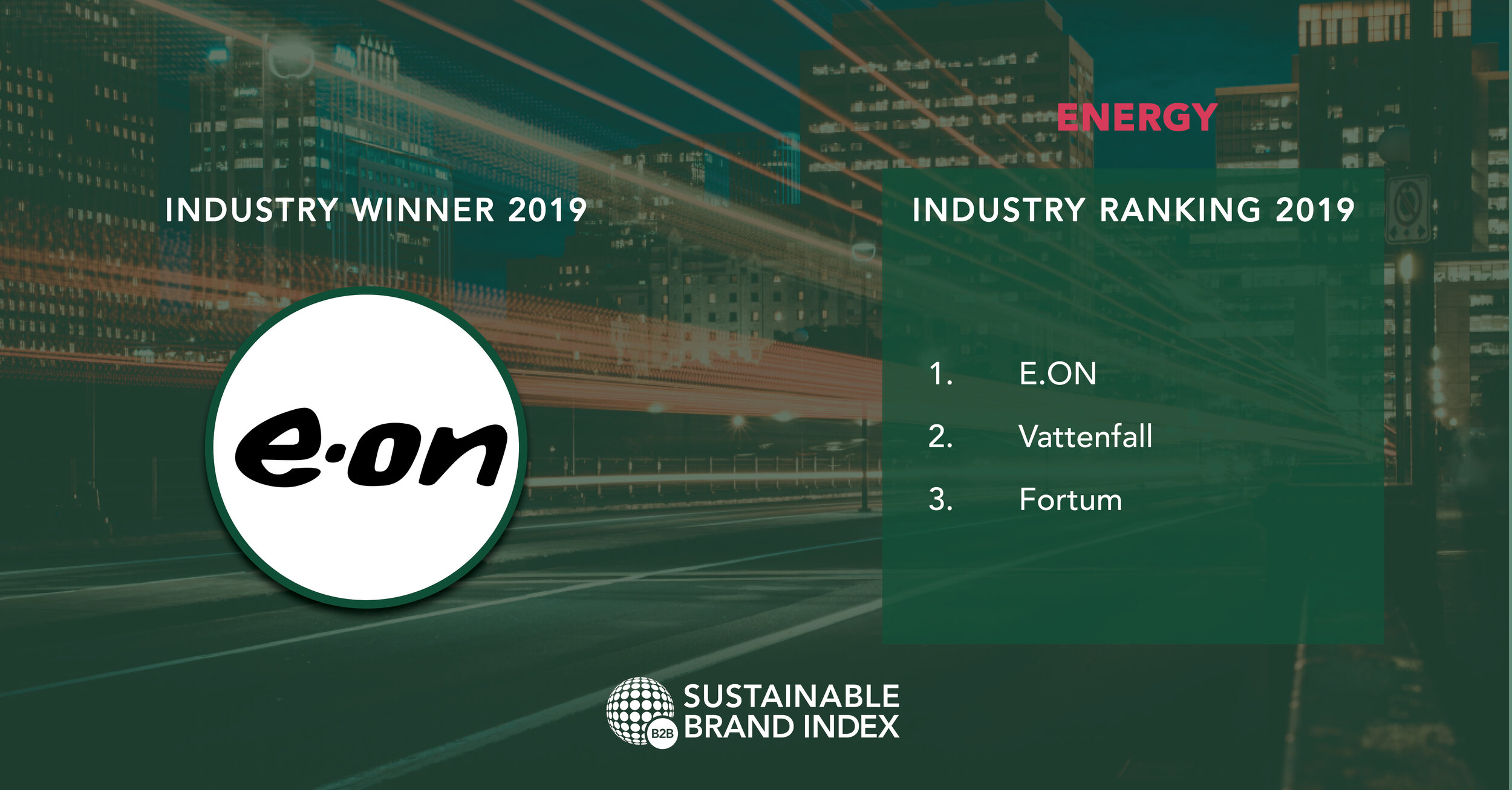 Energy - Industry_Ranking_B2B_2019.jpg