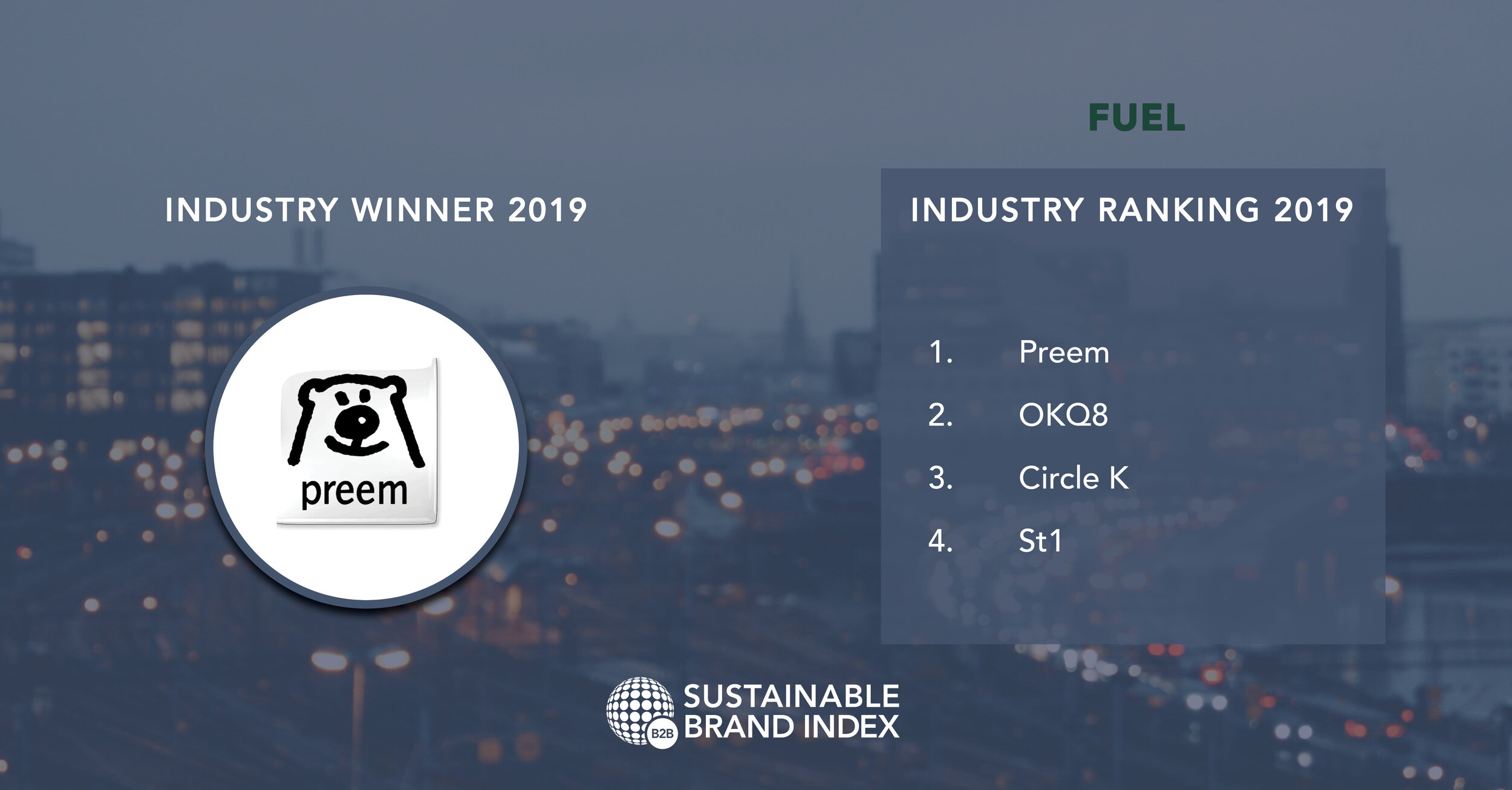 Fuel - Industry_Ranking_B2B_2019.jpg
