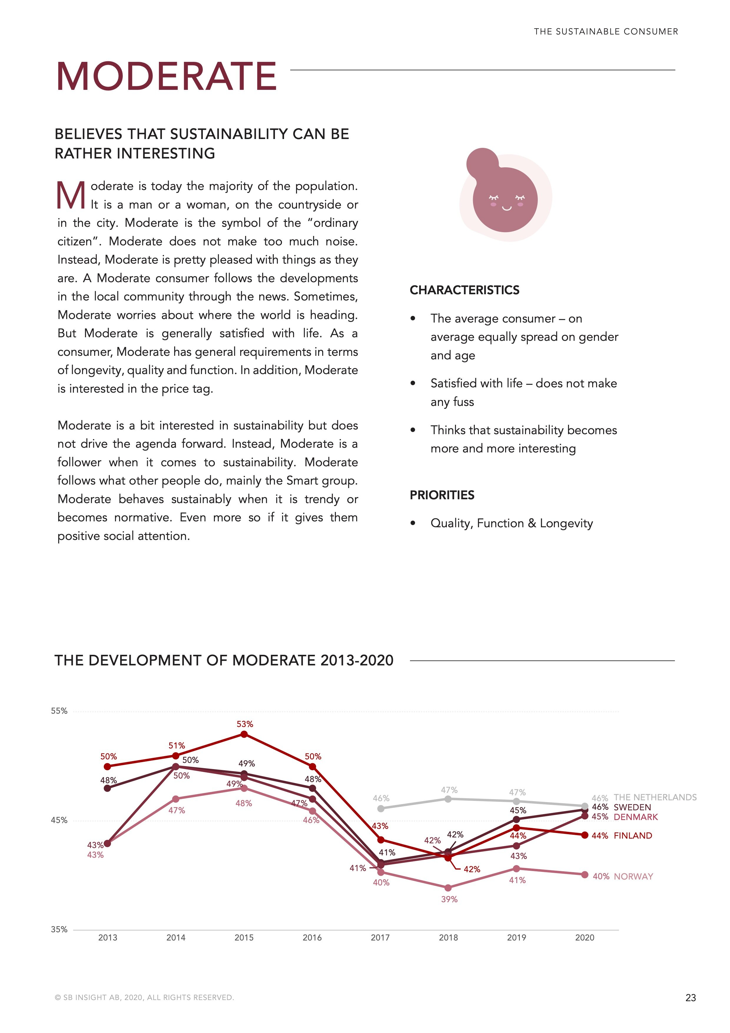 SE_Official Report_2020_page23.jpg