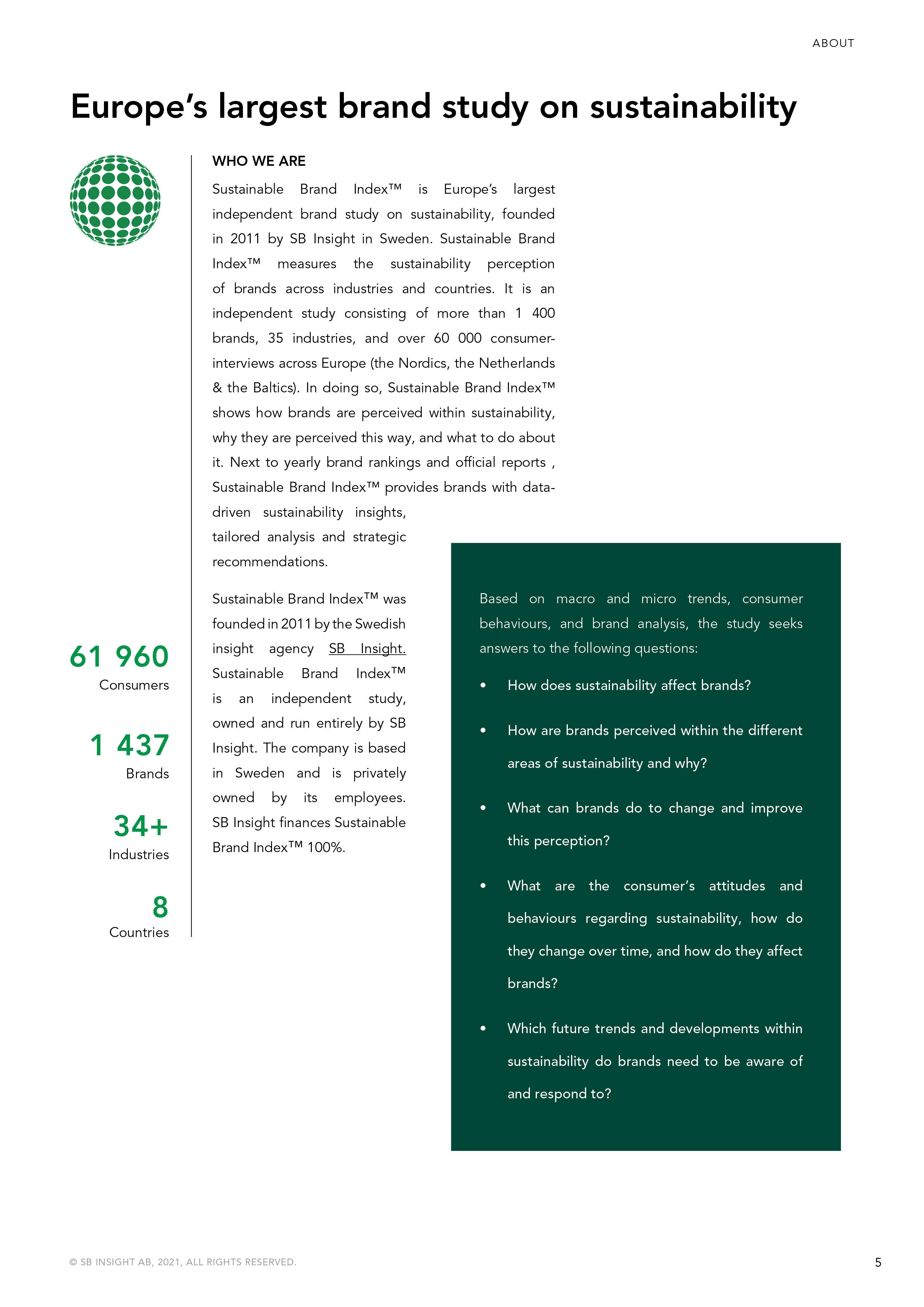 NO_Official Report_2021_Sustainable Brand Index5.jpg