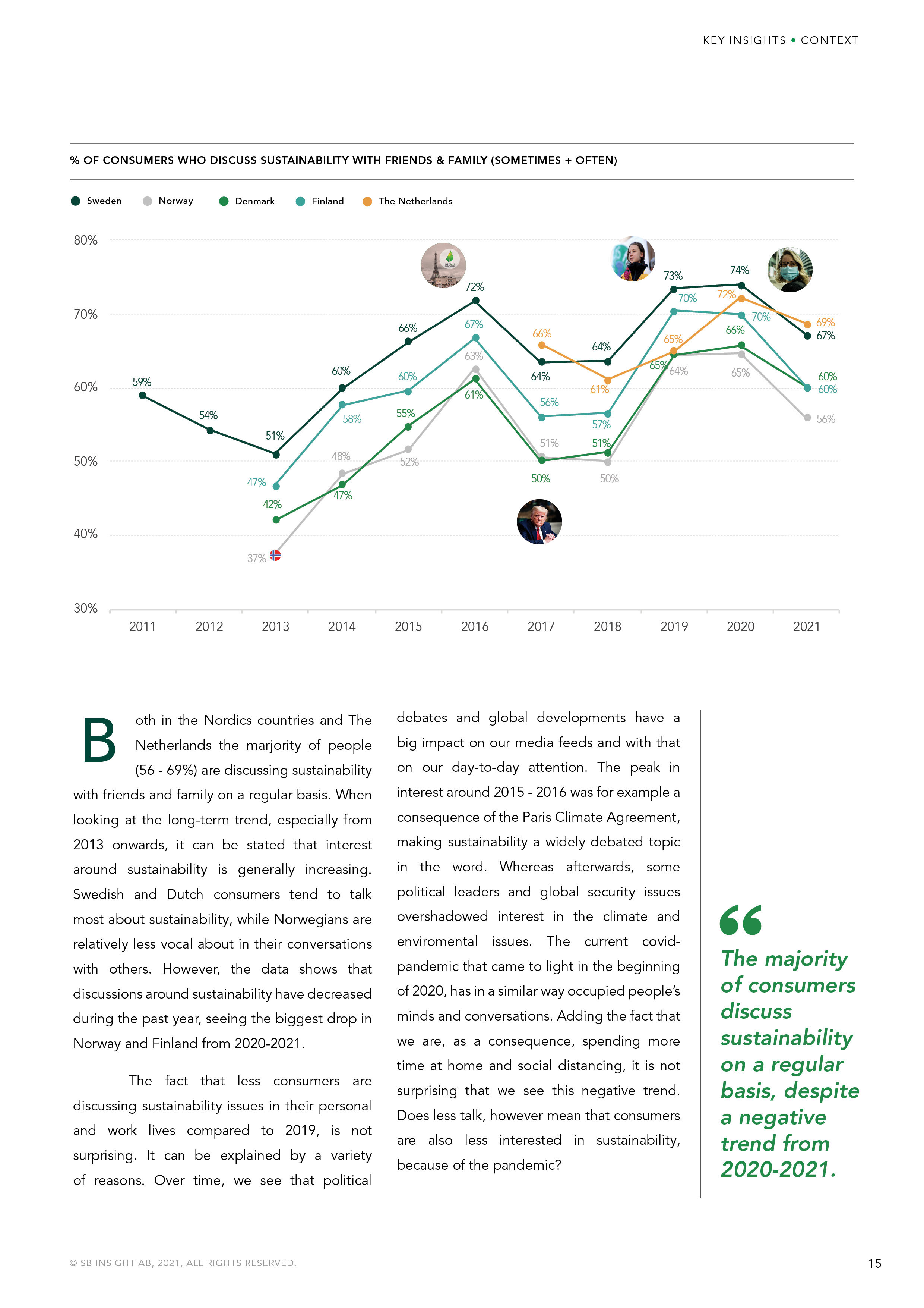 NO_Official Report_2021_Sustainable Brand Index15.jpg