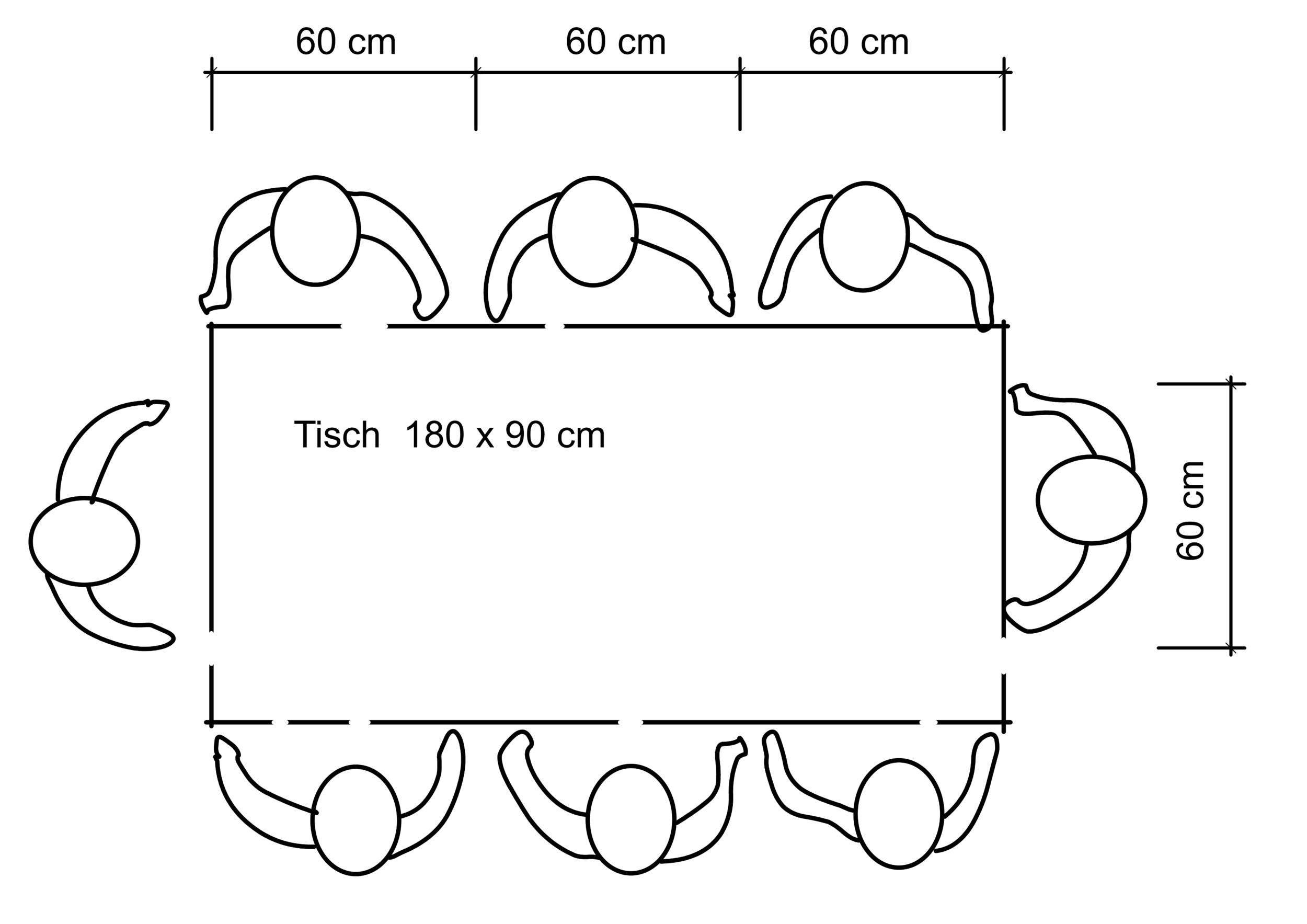 Skizze Tischgröße