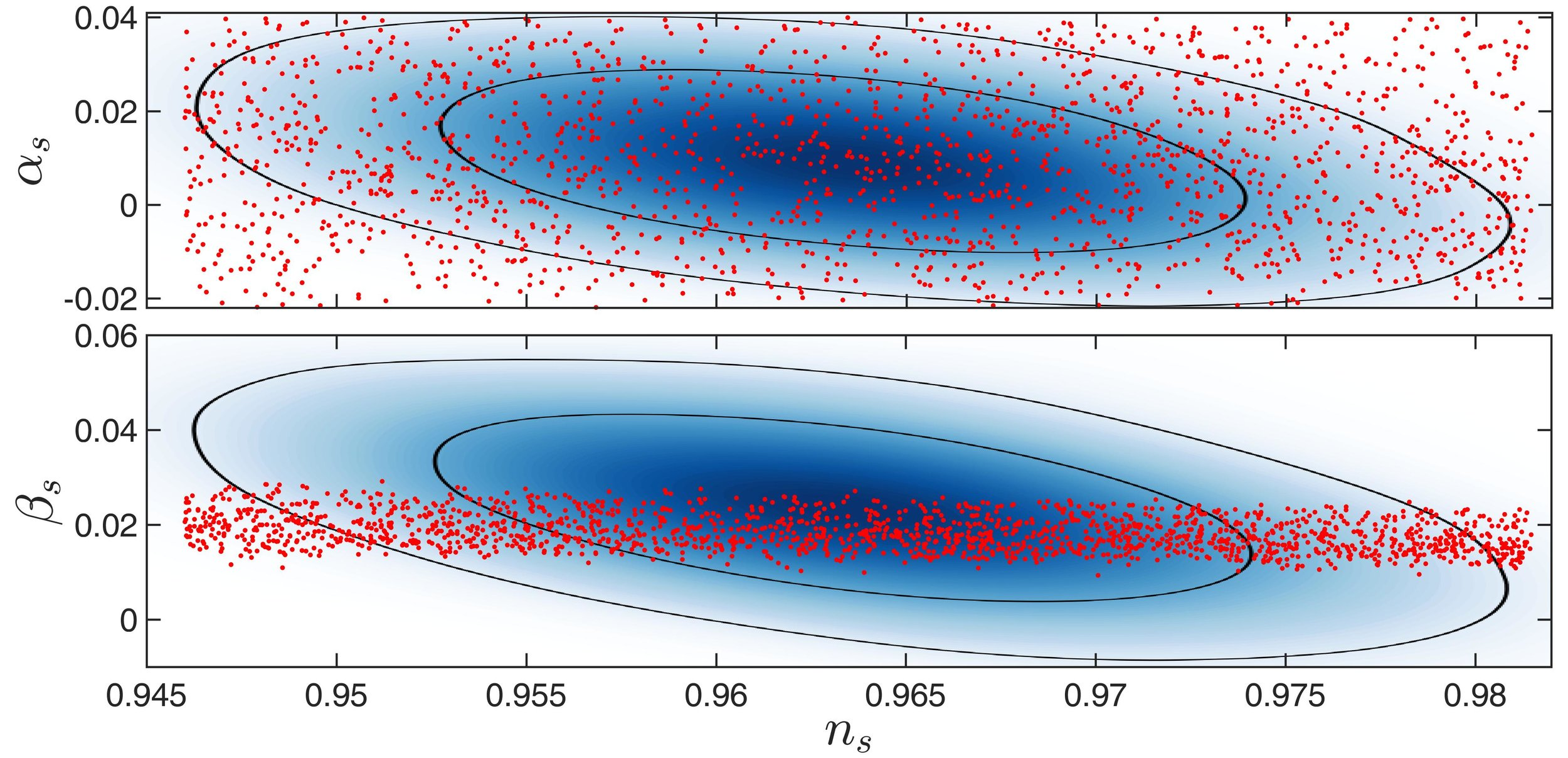 Small field models of the type we study yield the likeliest cosmological observables.
