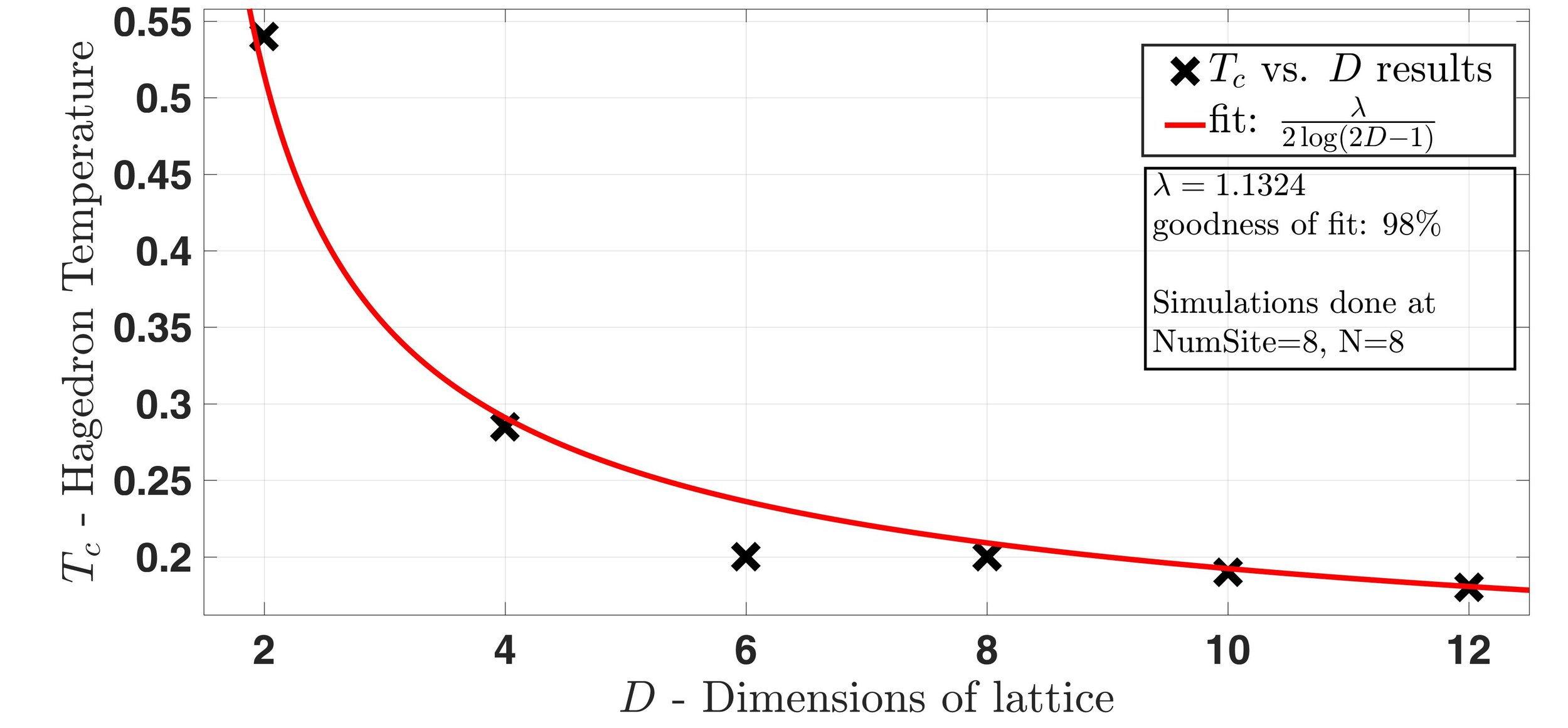 Lattice QCD simulations for probing the stuff of black holes