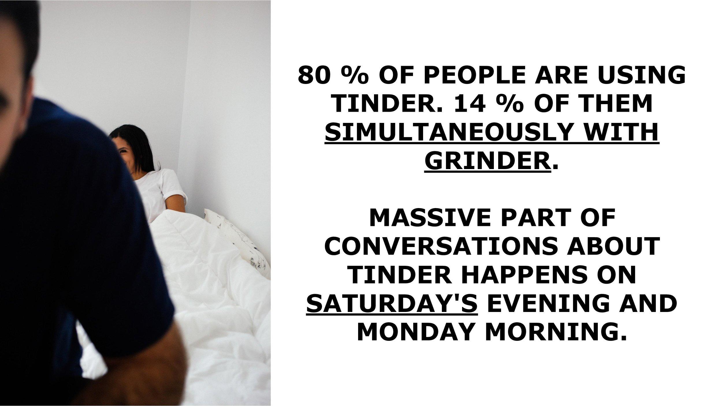 Kdyby v roce 2008 někdo z vašich přátel prohlásil, že se seznámil přes internet, dost možná by se setkal s rozpaky. Dnes je používání seznamovacích aplikací naprosto běžná záležitost, jak dokazuje Pulsar a jeho monitoring tématu.  Přes 80 % lidí vyjadřujících se v online kanálech k tématu seznamování používá Tinder, zároveň ale téměř 14 % má nainstalovaný Grindr. Lidé nejčastěji o online seznamování hovoří (a velmi pravděpodobně aplikace zároveň používají) v sobotu a pondělí večer. Obrovský nárůst v tématu je viditelný například 13. května 2017 poté, co bylo oznámeno spuštění aplikace Just a Baby. Ta, stejným způsobem jako Tinder, seznamuje dárce spermatu či náhradní rodiče a oproti Tinder a Grindru přitahovala především zájemce o vážné vztahy.