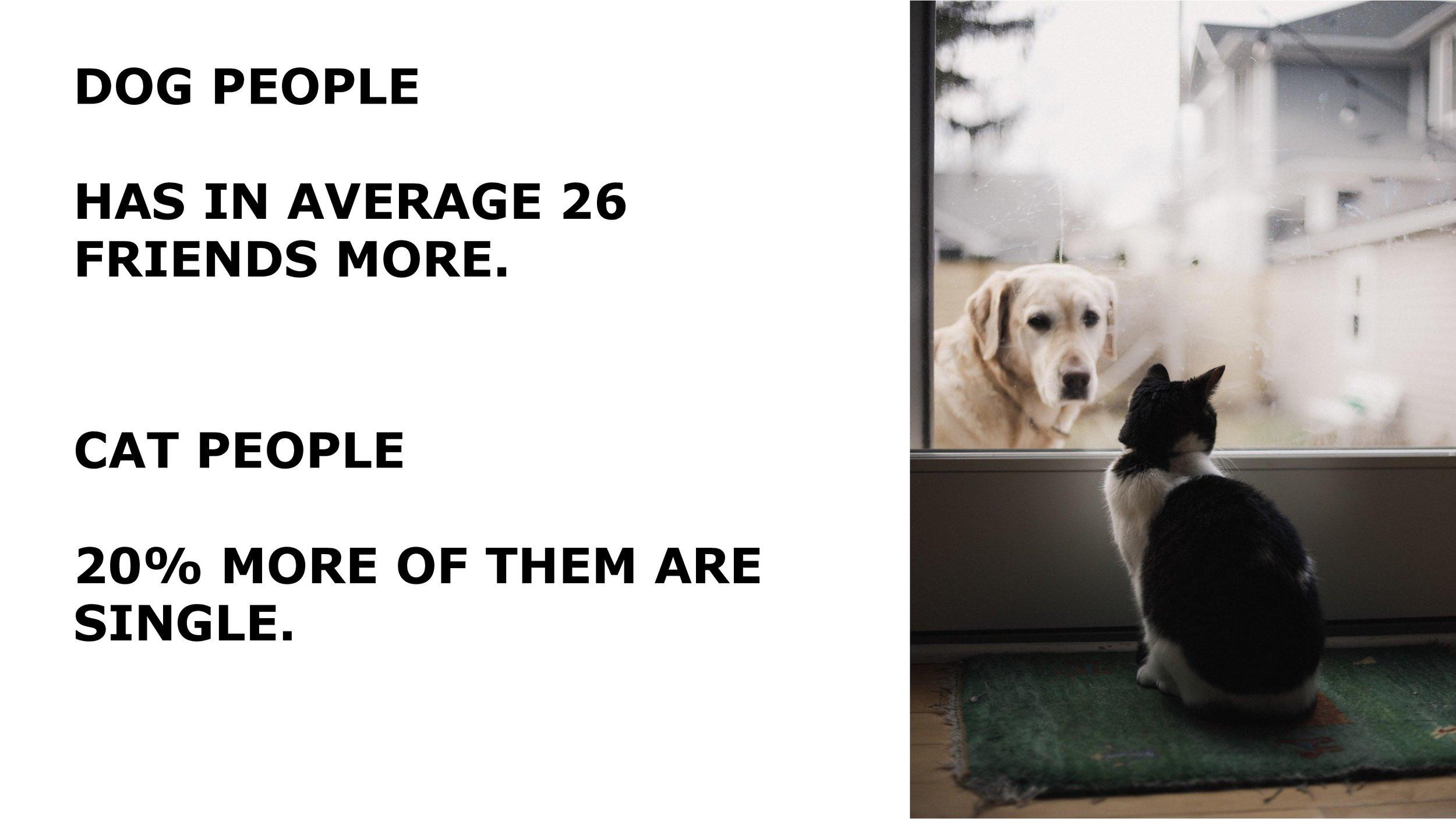 """S Pulsarem jste schopni vaši cílovou skupinu definovat nejenom tím, zda hovoří o produktovém segmentu, ale i velmi netypickými atributy. Například tím, zda se na jejich fotkách objevují častěji psi nebo kočky, zda častěji interagují s obsahem, ve kterém jsou psi nebo kočky a zda se označují za """"dog people"""" či """"cat people"""". Takže kdo vyhrává?  Lidé psí mívají v průměru o 26 přátel více, než lidé kočičí. Je více než dvojnásobná pravděpodobnost, že lidé kočičí budou kamarádit zase jenom s kočkomily. No a to o té """"bláznivé ženské, co jí zůstaly už jenom její kočky? Něco na tom bude. Mezi """"cat people"""" je o 20 % více singles."""