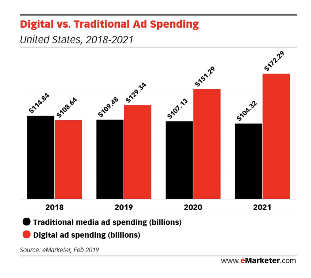 emarketer_graph.png