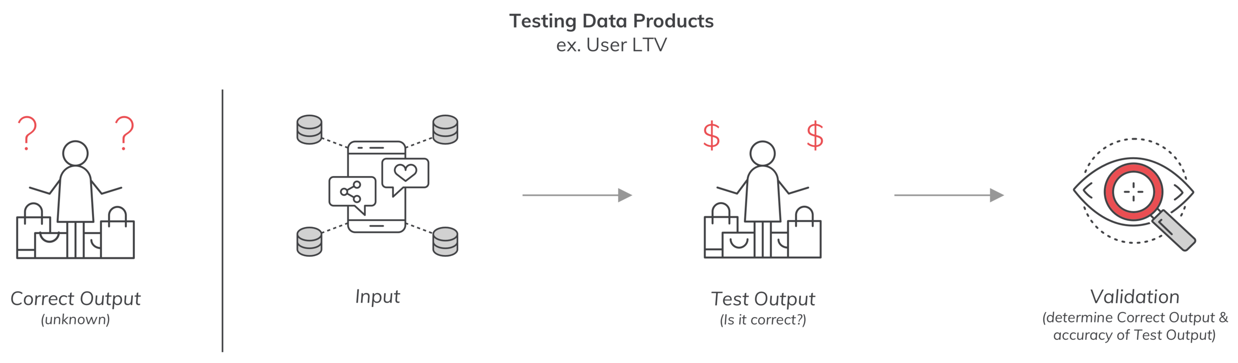 test data product.png