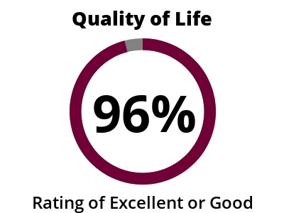 Quality-of-Life.jpg