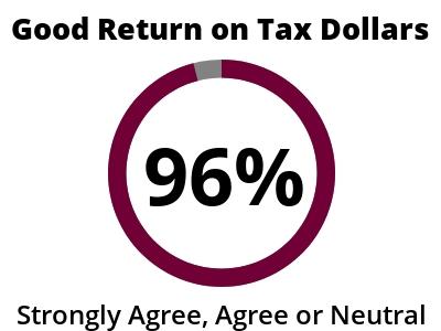 Good-Return-on-Tax-Dollars.jpg