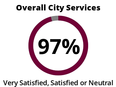 Overall-City-Services.jpg
