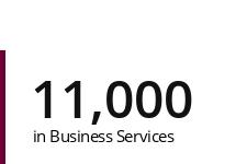 Business Services Jobs.jpg
