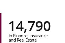 Finance, Insurance & Real Estate Jobs.jpg