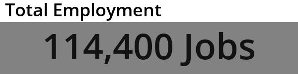 Total Employment.jpg