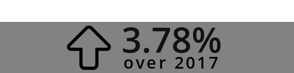 3 78 percent increase.jpg