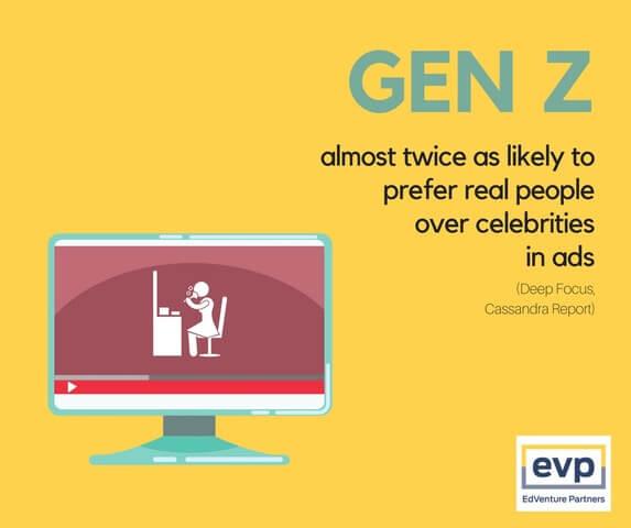 Gen-Z-influencer-blog-2.jpeg