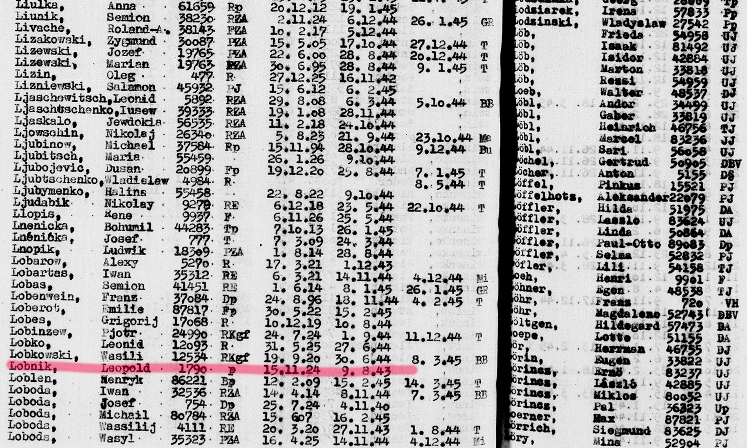 - Leopold Lobnik's Concentration Camp Entry Record