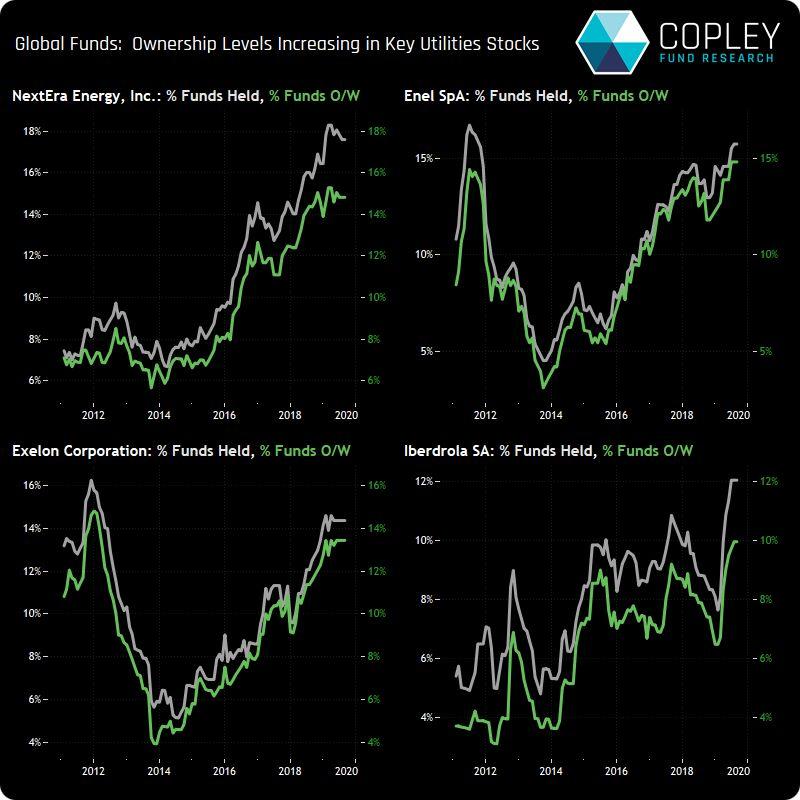 Utilities_Stocks.jpg