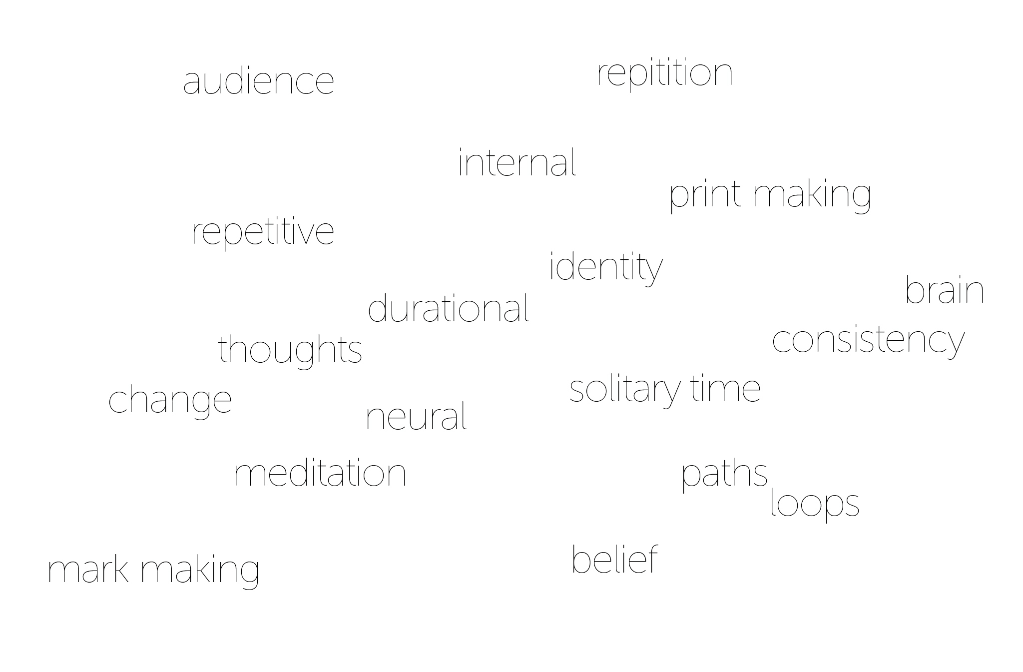 Word mapping.