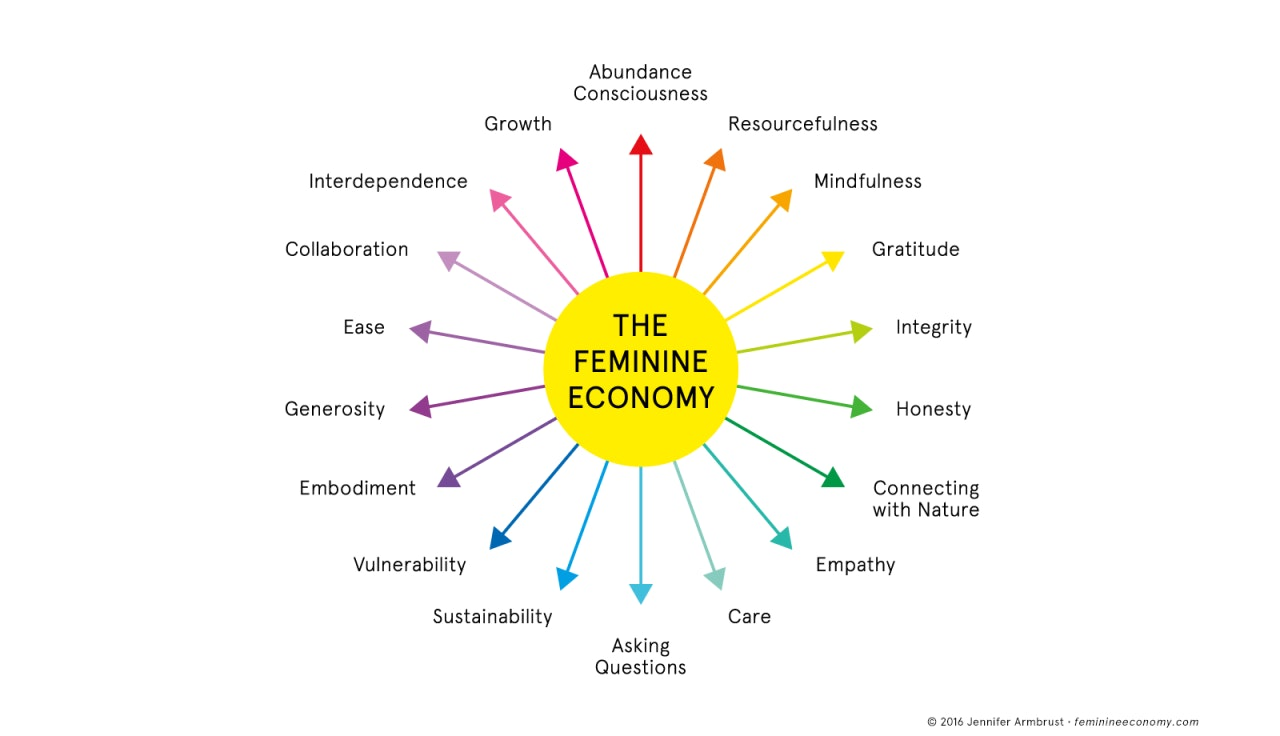 feminine-economy.png