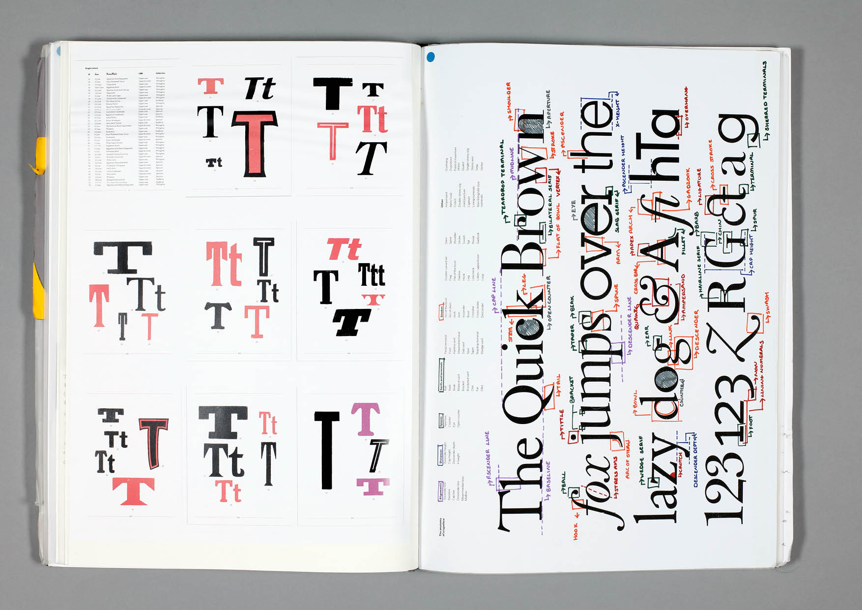 Design by Mils Typography Sketchbook Page