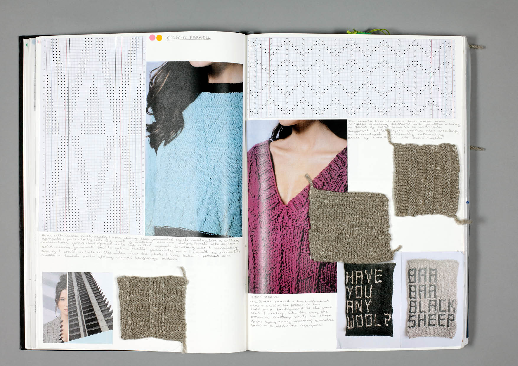 Design by Mils Knitting Sketchbook Page