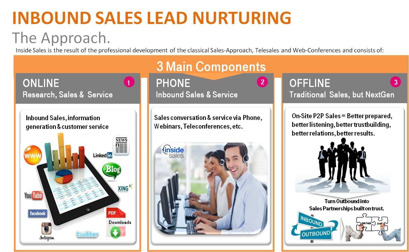 Inbound Sales.jpg