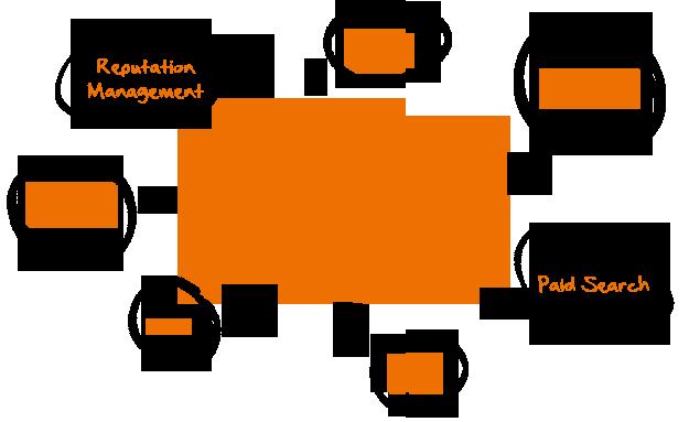 Inbound Marketing_SonjaDirr_apricot.png