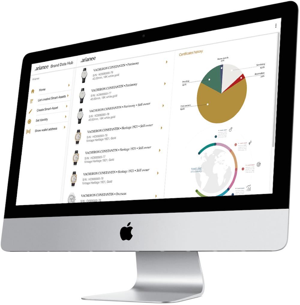 Brand data hub