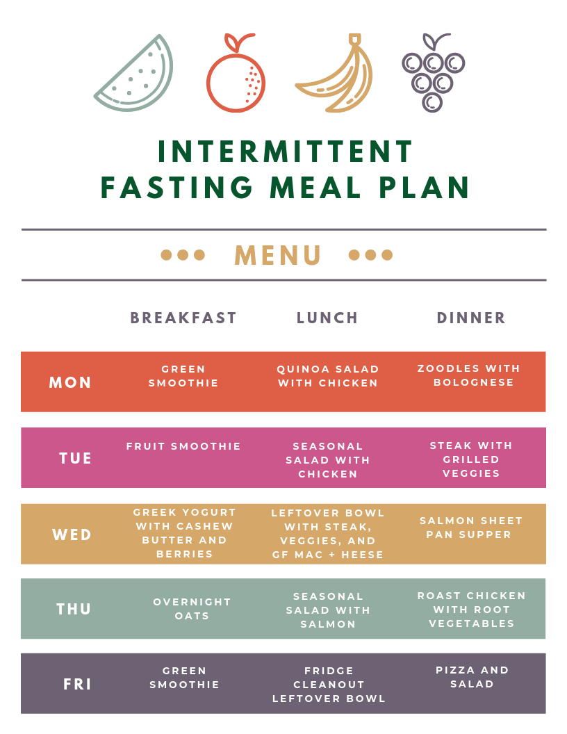 Intermittent fasting meal plan #women #16/8 #weightloss #women #whole30 #paleo #healthyfood