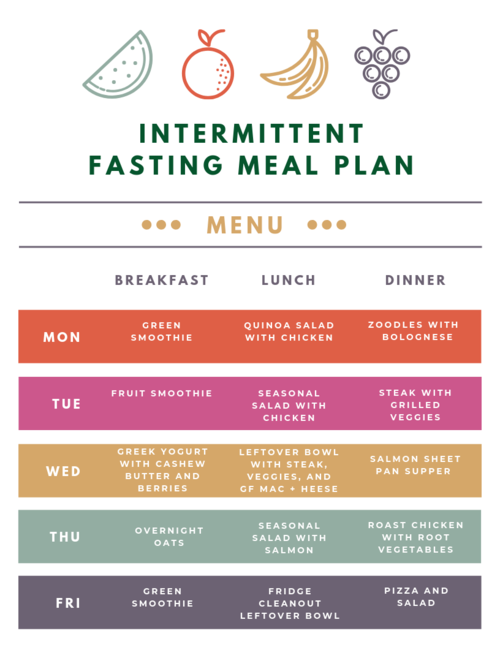 My Intermittent Fasting Adventure Downloadable Meal Plan Fresh Lively