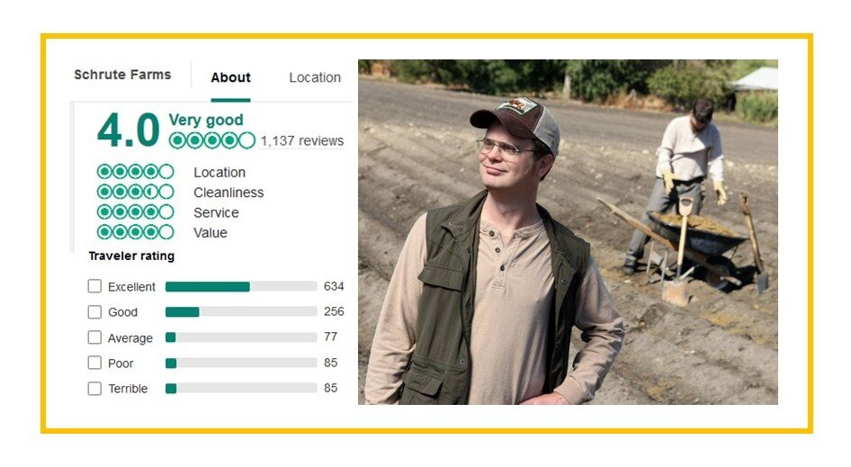 Schrute Farms is still listed on TripAdvisor, which brings me joy.