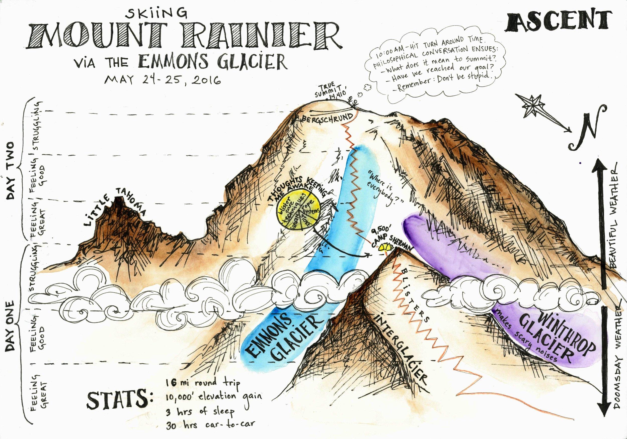 Rainier1 (2).jpg