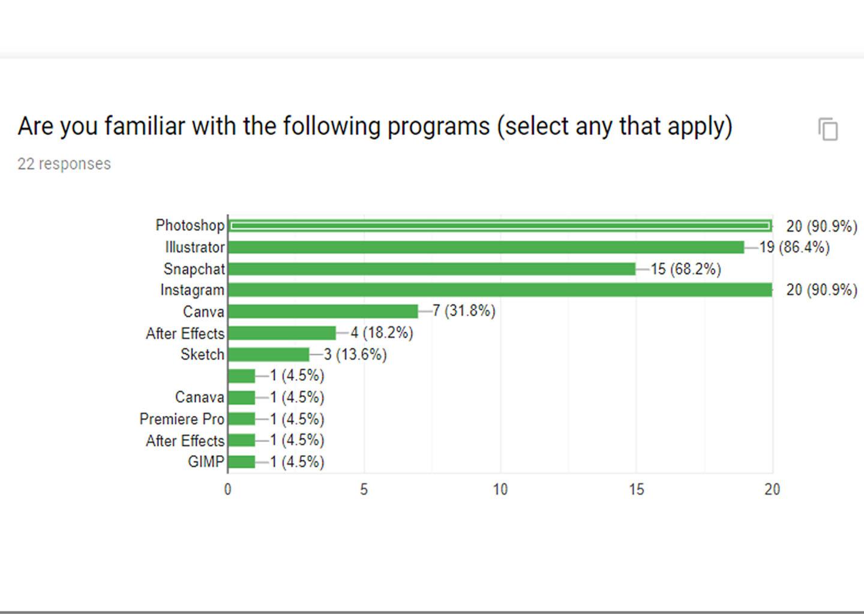 Program survey.jpg