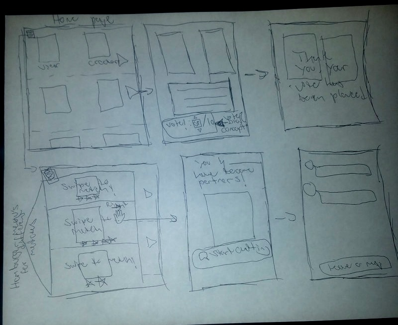 ADW: Wireframe V.1.2 - Version two incorporates more of a community based design, focusing on the voting mechanic more. There is also a lack of a hamburger menu. Also the matching system is more towards predetermined recommendations rather than a pool of random clientele to match from. This version focuses on more towards the CTAs(call-to-actions) by giving users more freedom and gratification.