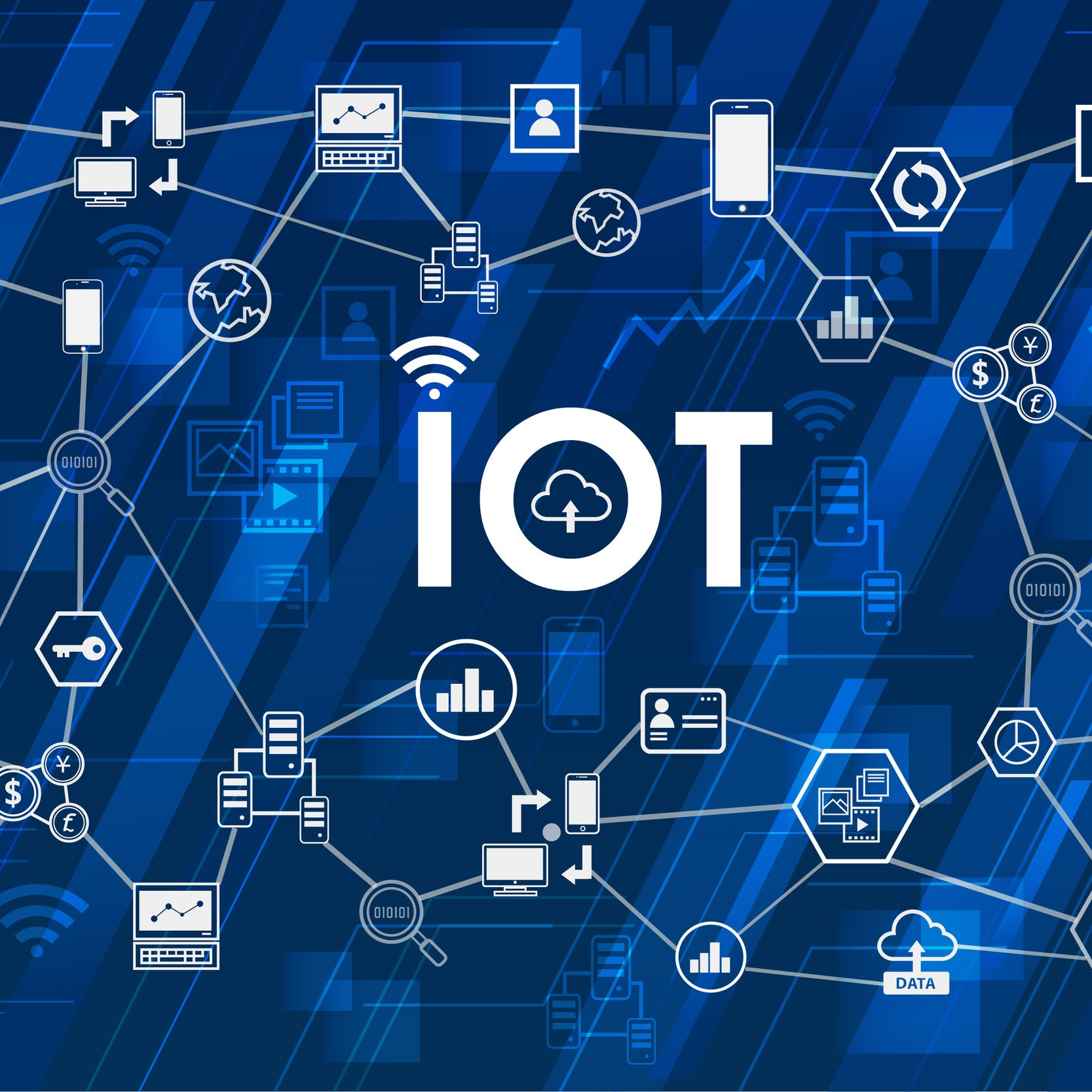 IoT is rapidly gaining traction in the marine industry