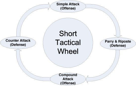 tactical_wheel_short.jpg