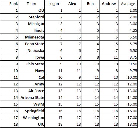 week-8-rankings.png