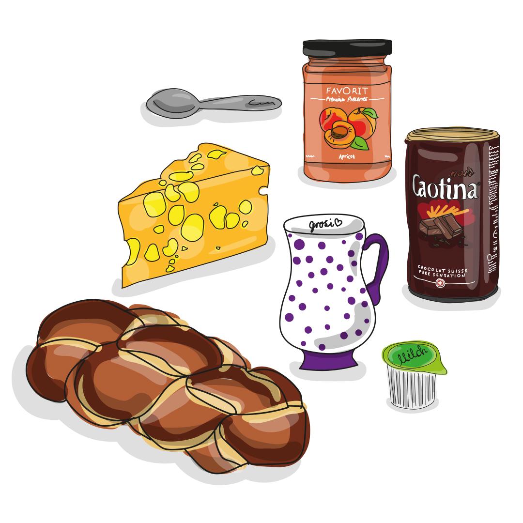 swiss-breakfast.jpg