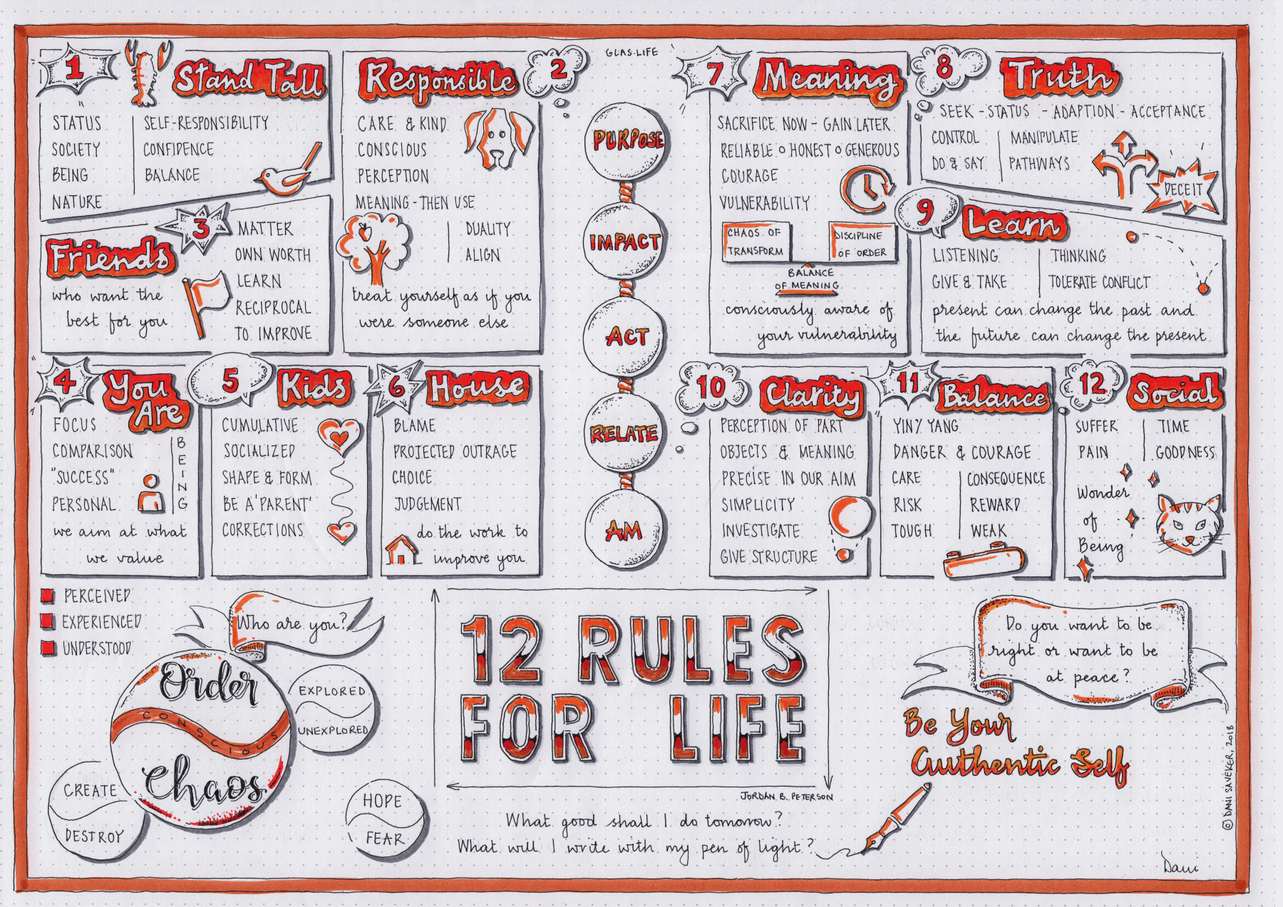 12 Rules for Life (Jordan Peterson)