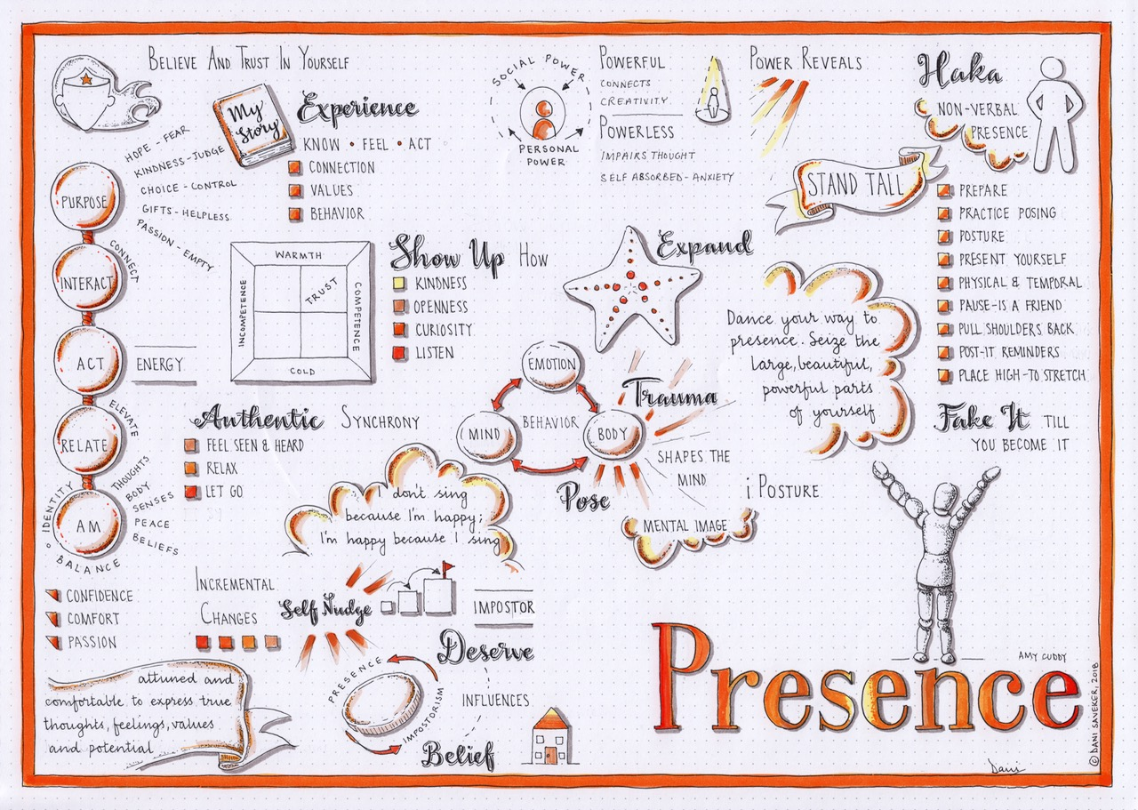 Presence (Amy Cuddy)