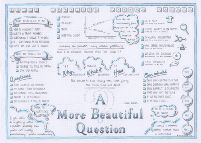 A More Beautiful Question (Warren Berger)