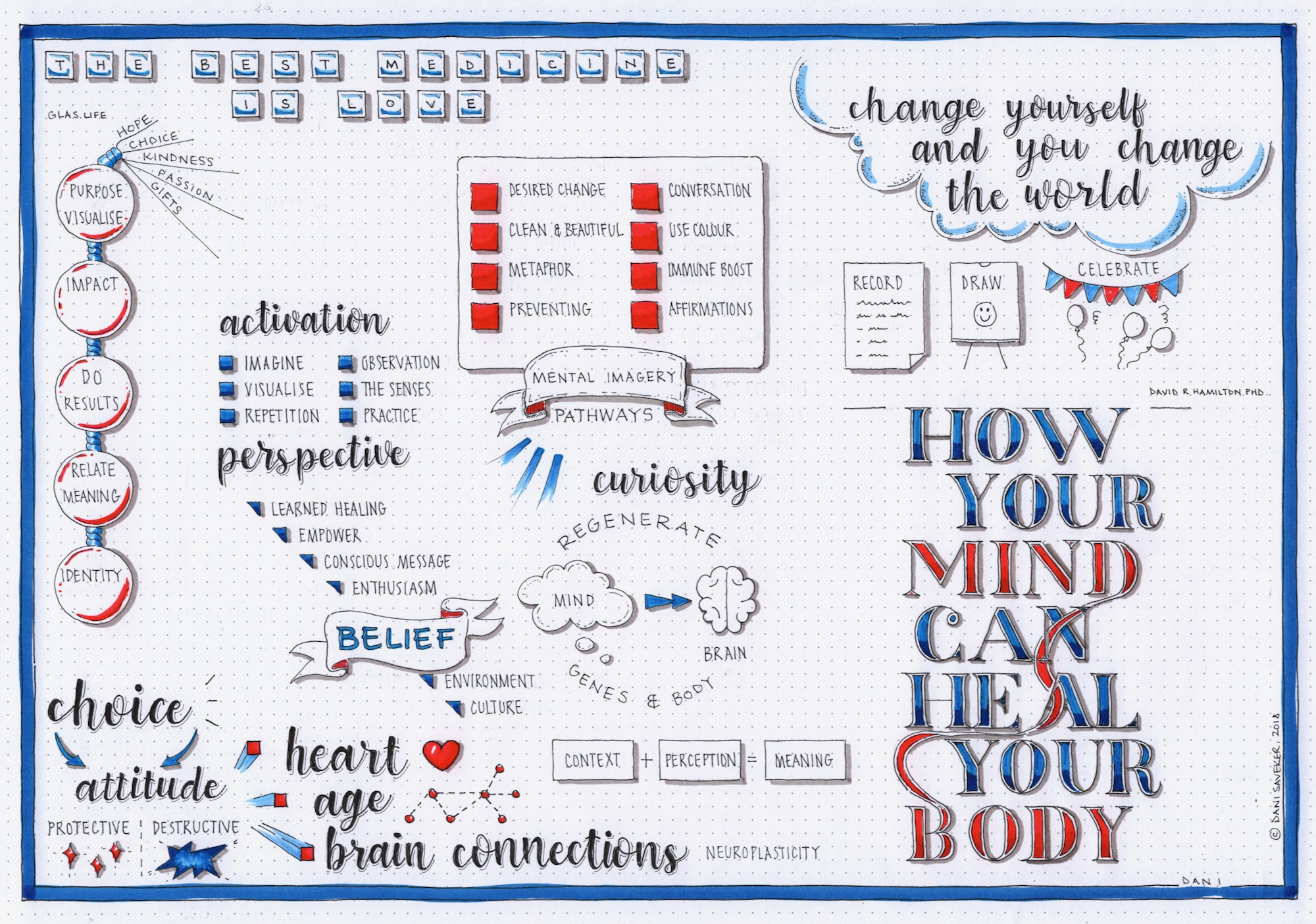 How Your Mind Can Heal Your Body (David R Hamilton)