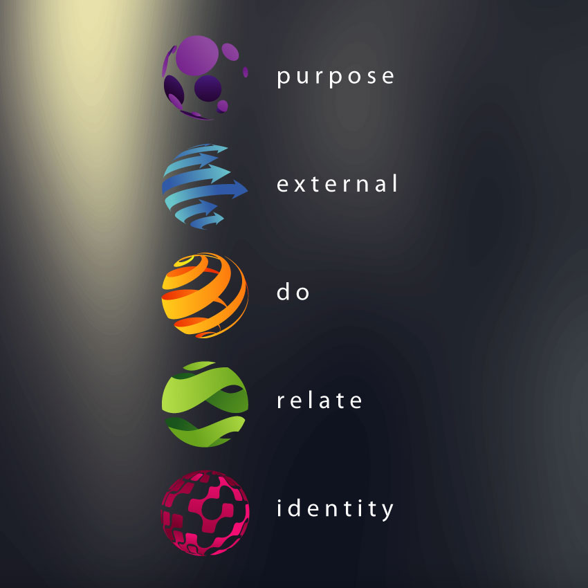 The Principle 5… - Once you understand what these are and where/how they appear - you can begin to understand the interconnectivity of them. The Principles provide the structure for everything from strategies to conversations and from marketing to designing a life that's fulfilling.